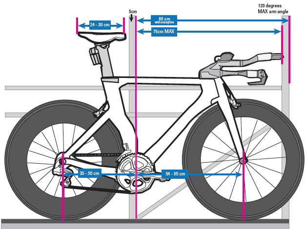 Why Triathlon Bike Fit